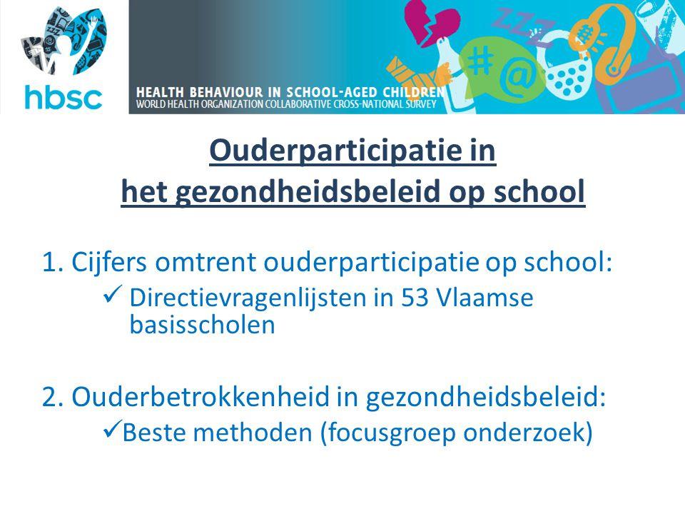 Ouderparticipatie in het gezondheidsbeleid op school 1. Cijfers omtrent ouderparticipatie op school:  Directievragenlijsten in 53 Vlaamse basisschole