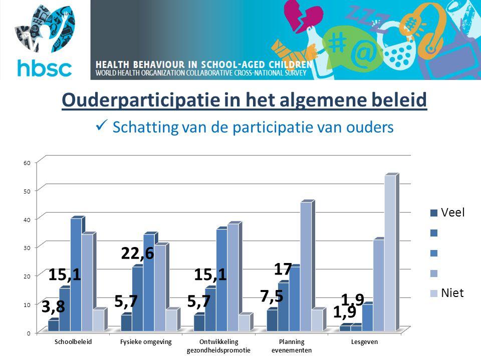 Ouderparticipatie in het algemene beleid  Schatting van de participatie van ouders