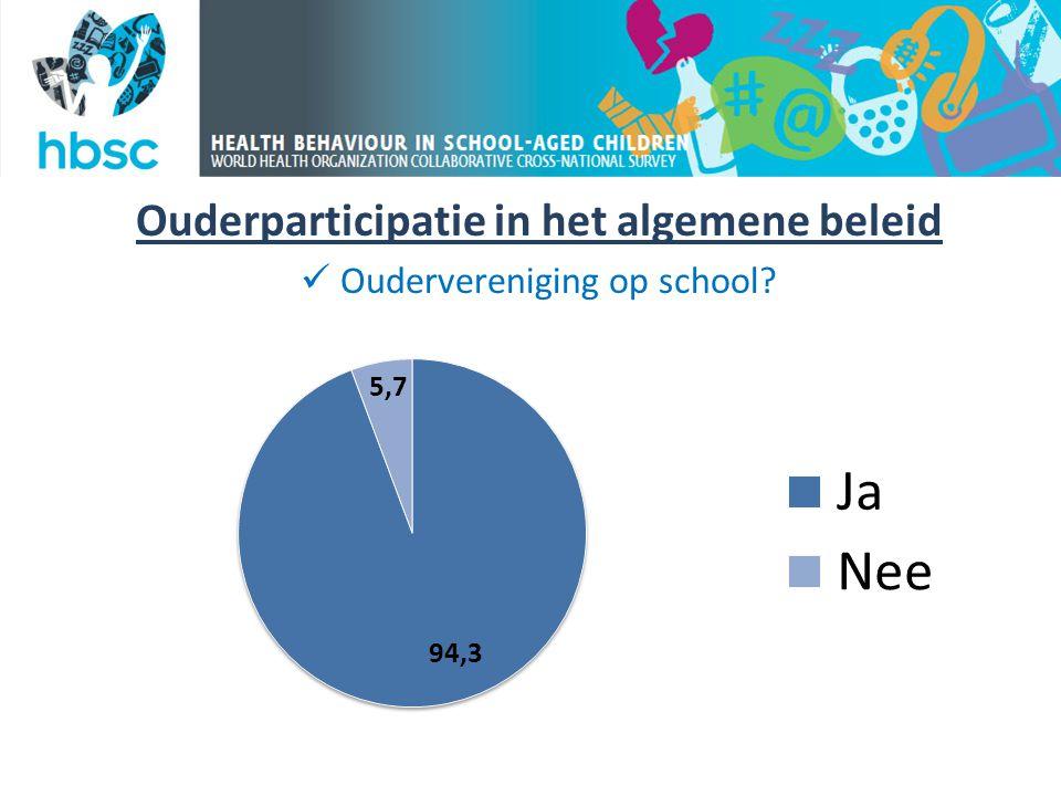 Ouderparticipatie in het algemene beleid  Oudervereniging op school?