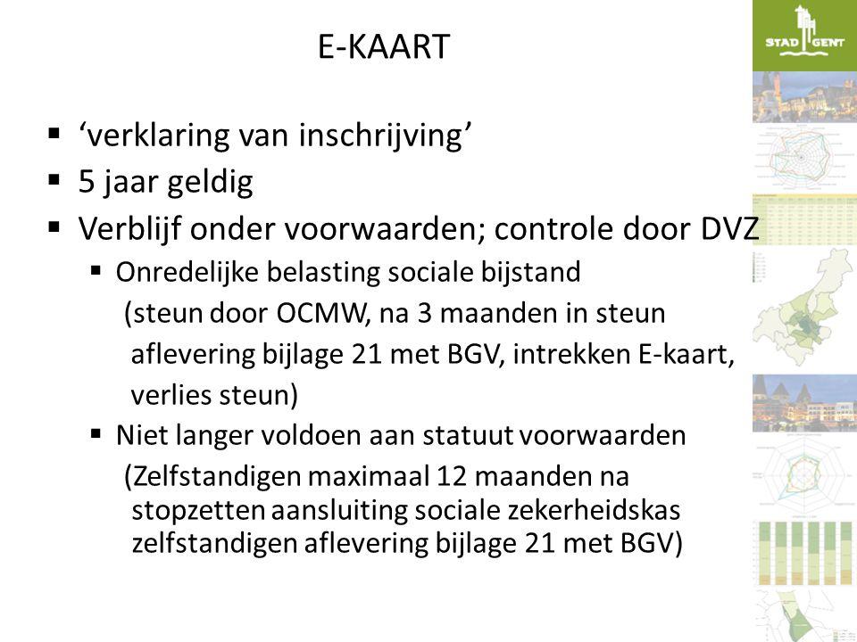 E-KAART  'verklaring van inschrijving'  5 jaar geldig  Verblijf onder voorwaarden; controle door DVZ  Onredelijke belasting sociale bijstand (steu