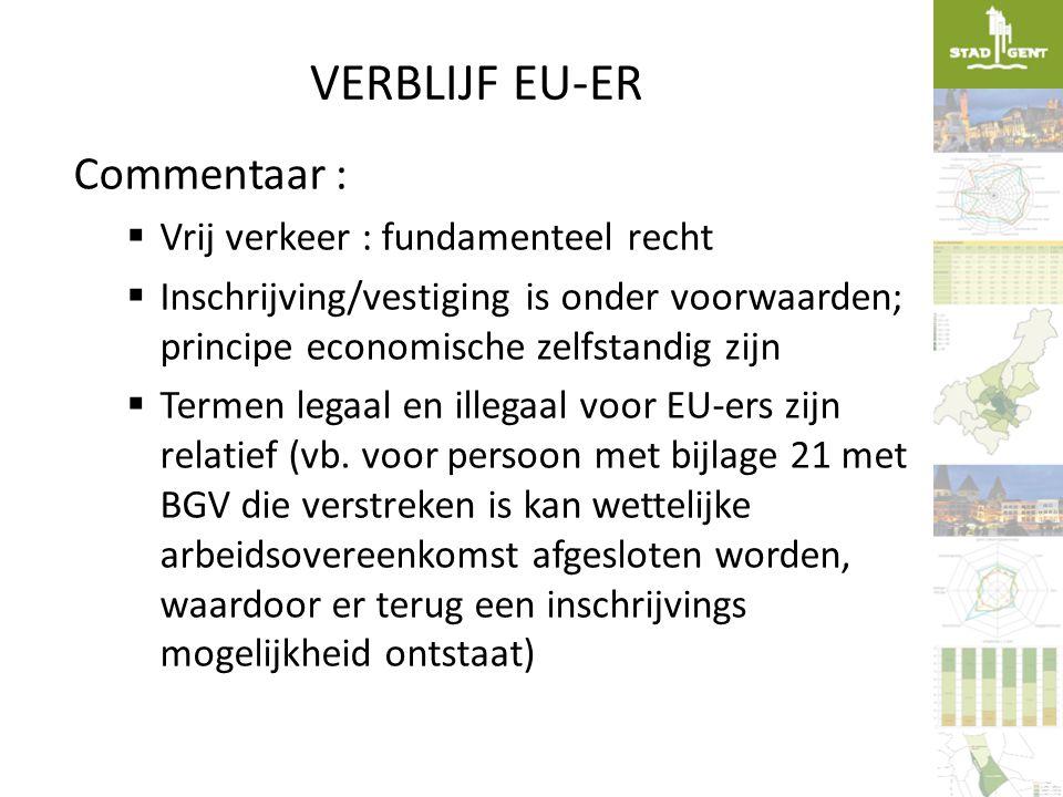 VERBLIJF EU-ER Commentaar :  Vrij verkeer : fundamenteel recht  Inschrijving/vestiging is onder voorwaarden; principe economische zelfstandig zijn 
