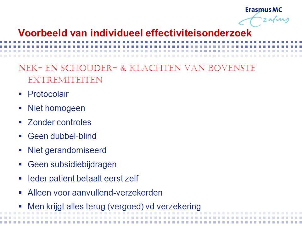 Voorbeeld van individueel effectiviteisonderzoek Nek- en schouder- & klachten van bovenste extremiteiten  Protocolair  Niet homogeen  Zonder contro