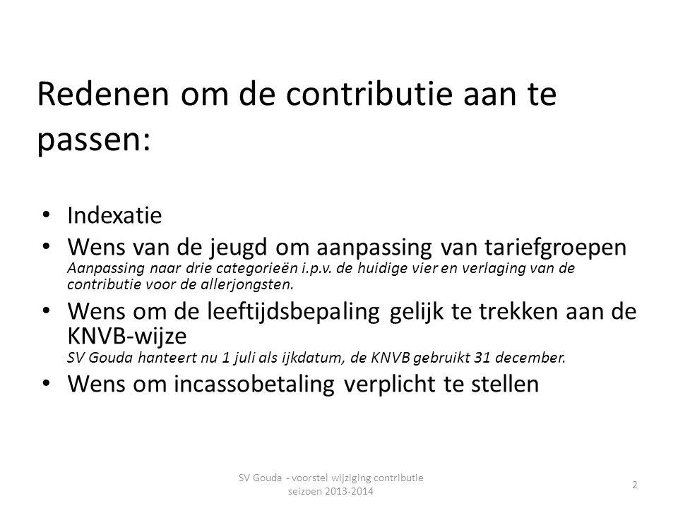 Redenen om de contributie aan te passen: • Indexatie • Wens van de jeugd om aanpassing van tariefgroepen Aanpassing naar drie categorieën i.p.v.