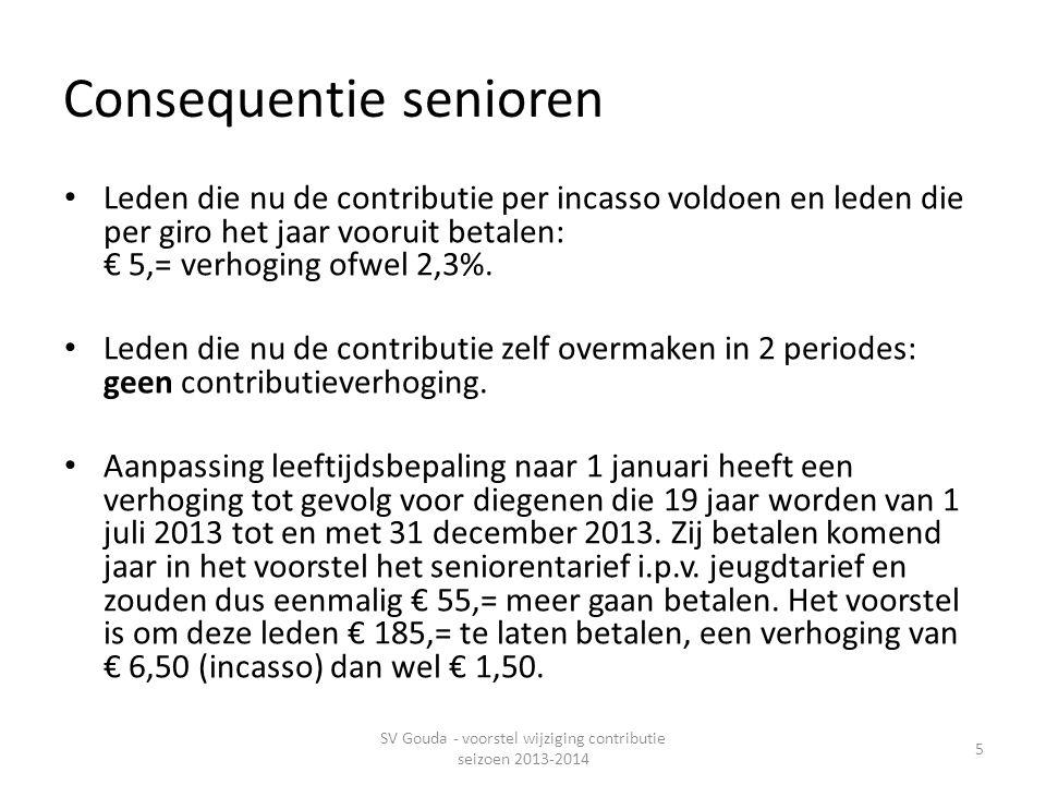 Consequentie senioren • Leden die nu de contributie per incasso voldoen en leden die per giro het jaar vooruit betalen: € 5,= verhoging ofwel 2,3%.