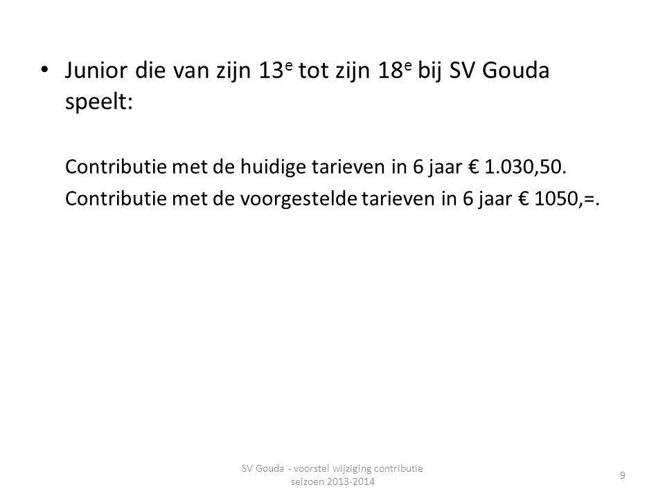 • Junior die van zijn 13 e tot zijn 18 e bij SV Gouda speelt: Contributie met de huidige tarieven in 6 jaar € 1.030,50.