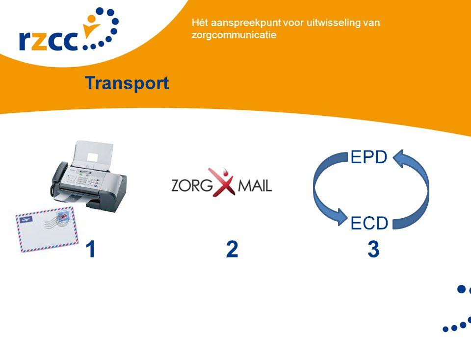 Hét aanspreekpunt voor uitwisseling van zorgcommunicatie Transport 123 EPD ECD