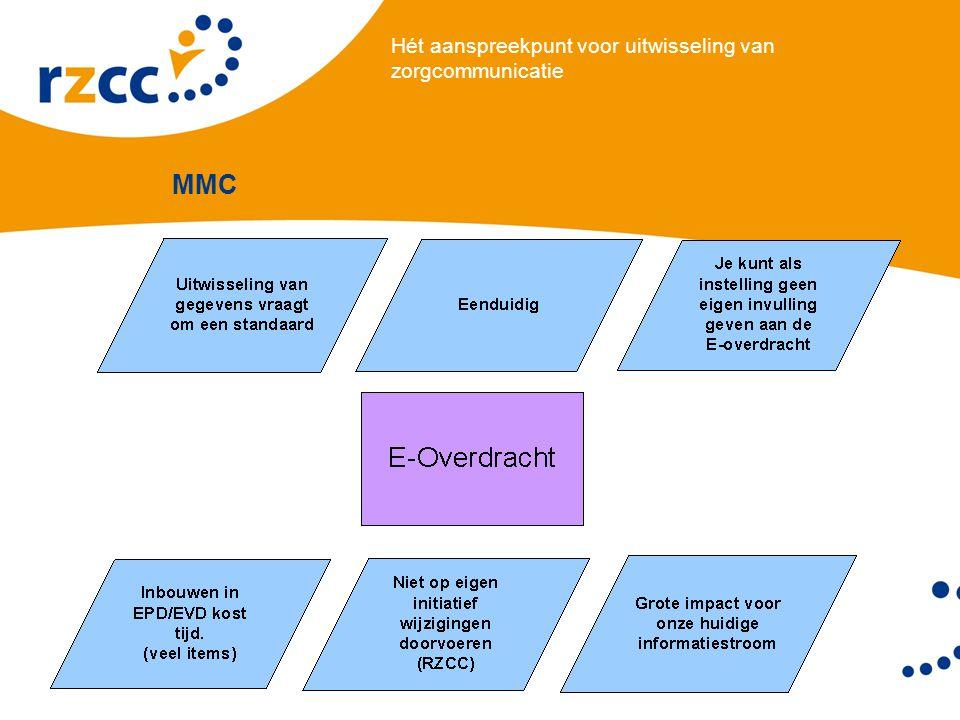 Hét aanspreekpunt voor uitwisseling van zorgcommunicatie MMC