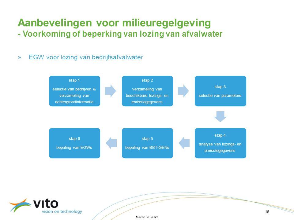 16 © 2010, VITO NV »EGW voor lozing van bedrijfsafvalwater stap 1 selectie van bedrijven & verzameling van achtergrondinformatie stap 2 verzameling va
