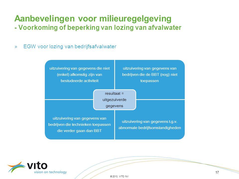 17 © 2010, VITO NV »EGW voor lozing van bedrijfsafvalwater uitzuivering van gegevens die niet (enkel) afkomstig zijn van bestudeerde activiteit uitzui