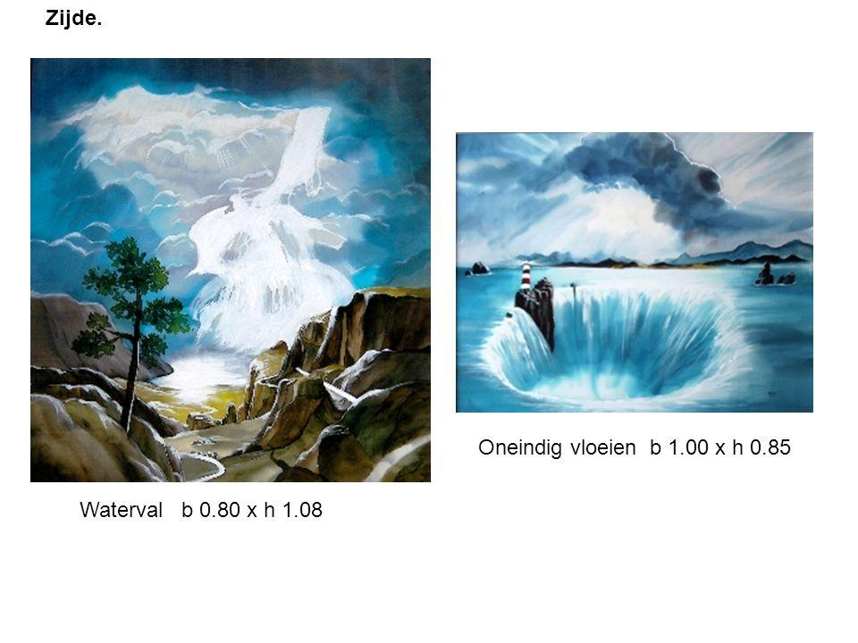 Waterval b 0.80 x h 1.08 Zijde. Oneindig vloeien b 1.00 x h 0.85