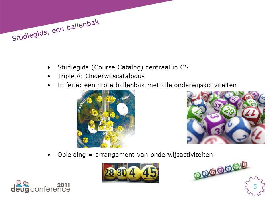 Model Triple A: Onderwijscatalogus als bak Lego Onderwijscatalogus en arrangeren 6 VAKKEN- PAKKET