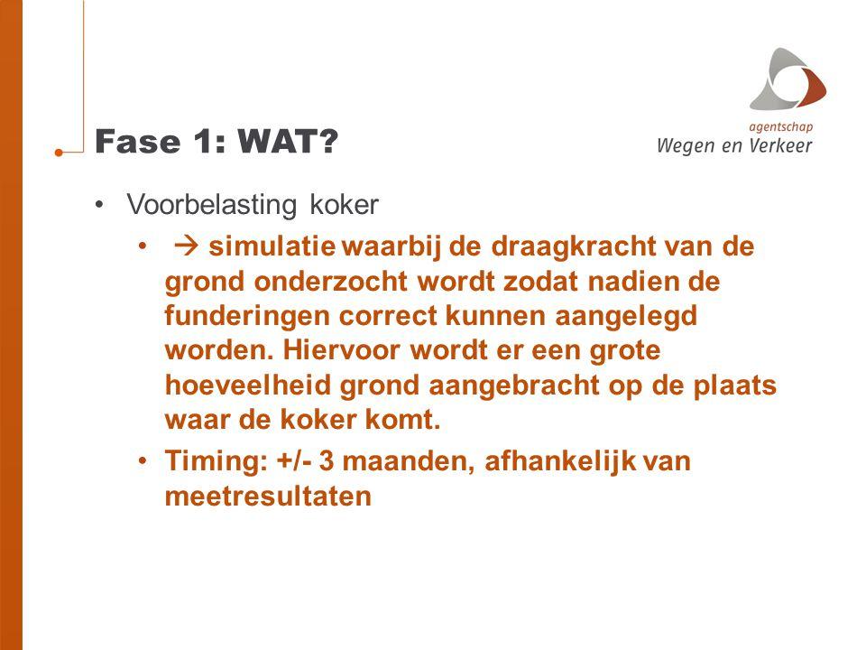 Fase 1: WAT? •Voorbelasting koker •  simulatie waarbij de draagkracht van de grond onderzocht wordt zodat nadien de funderingen correct kunnen aangel