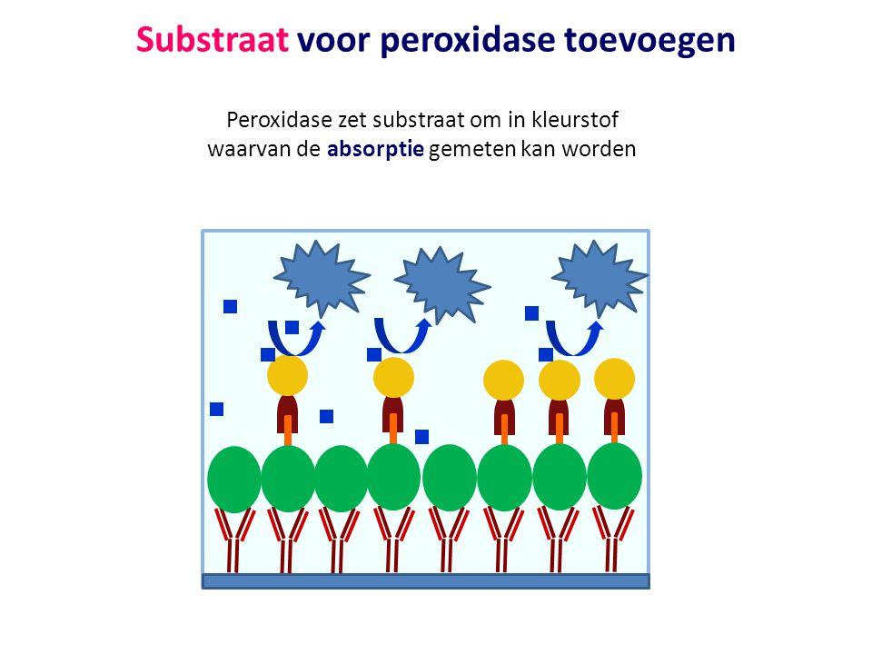 Substraat voor peroxidase toevoegen Peroxidase zet substraat om in kleurstof waarvan de absorptie gemeten kan worden