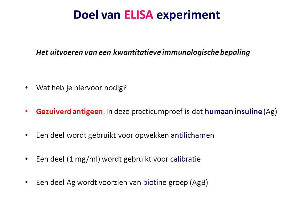 Doel van ELISA experiment Het uitvoeren van een kwantitatieve immunologische bepaling • Wat heb je hiervoor nodig? • Gezuiverd antigeen. In deze pract