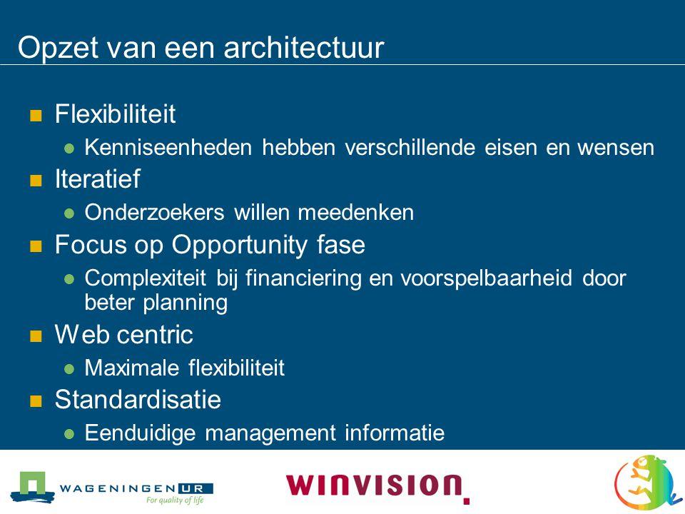 Opzet van een architectuur  Flexibiliteit  Kenniseenheden hebben verschillende eisen en wensen  Iteratief  Onderzoekers willen meedenken  Focus op Opportunity fase  Complexiteit bij financiering en voorspelbaarheid door beter planning  Web centric  Maximale flexibiliteit  Standardisatie  Eenduidige management informatie