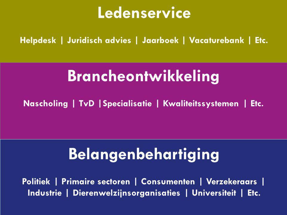 Ledenservice Helpdesk | Juridisch advies | Jaarboek | Vacaturebank | Etc. Brancheontwikkeling Nascholing | TvD |Specialisatie | Kwaliteitssystemen | E