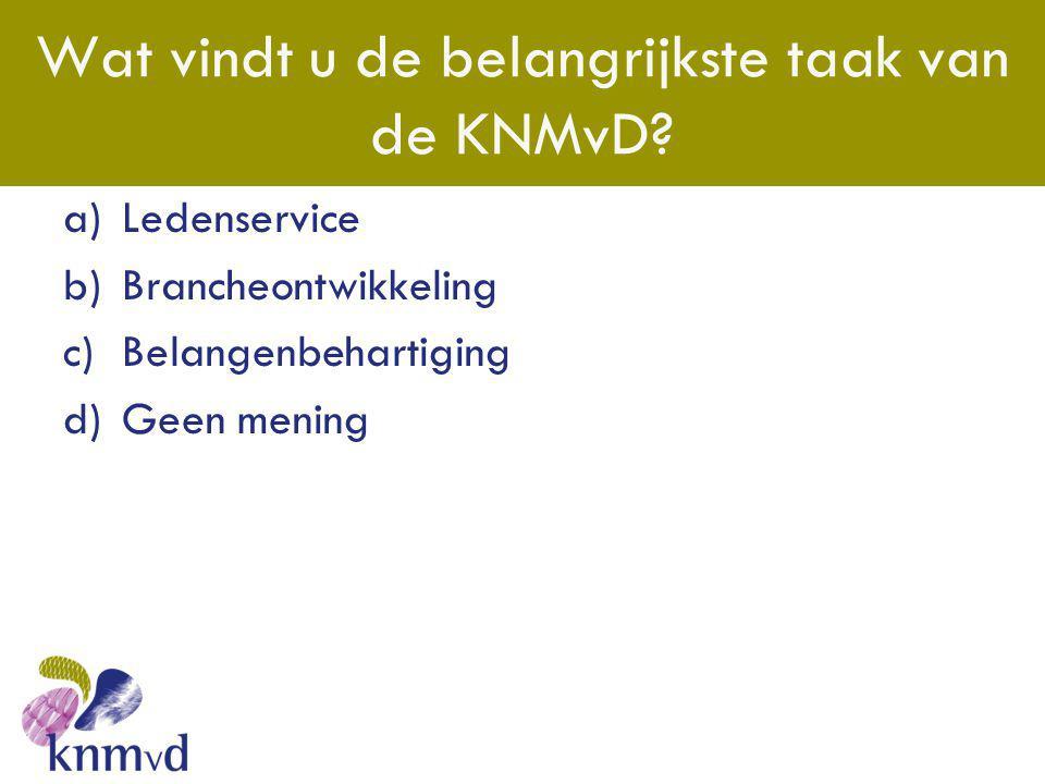 Wat vindt u de belangrijkste taak van de KNMvD? a)Ledenservice b)Brancheontwikkeling c)Belangenbehartiging d)Geen mening