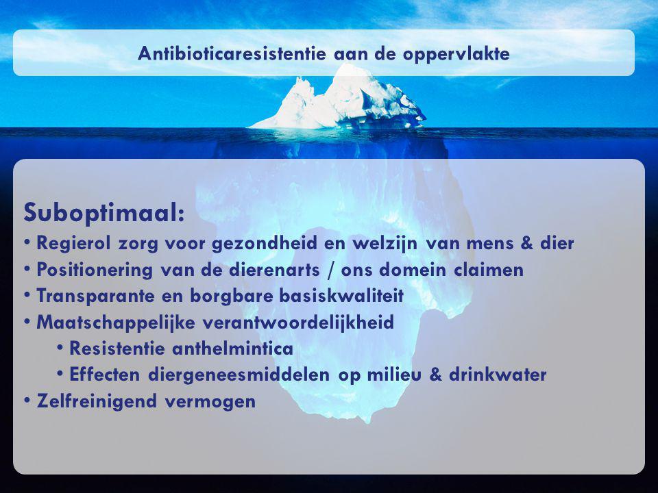 Antibioticaresistentie aan de oppervlakte Suboptimaal: • Regierol zorg voor gezondheid en welzijn van mens & dier • Positionering van de dierenarts /