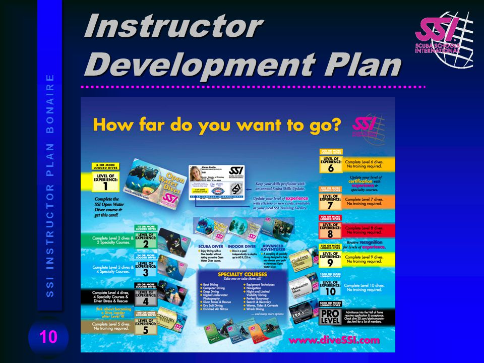 10 S S I I N S T R U C T O R P L A N B O N A I R E Instructor Development Plan