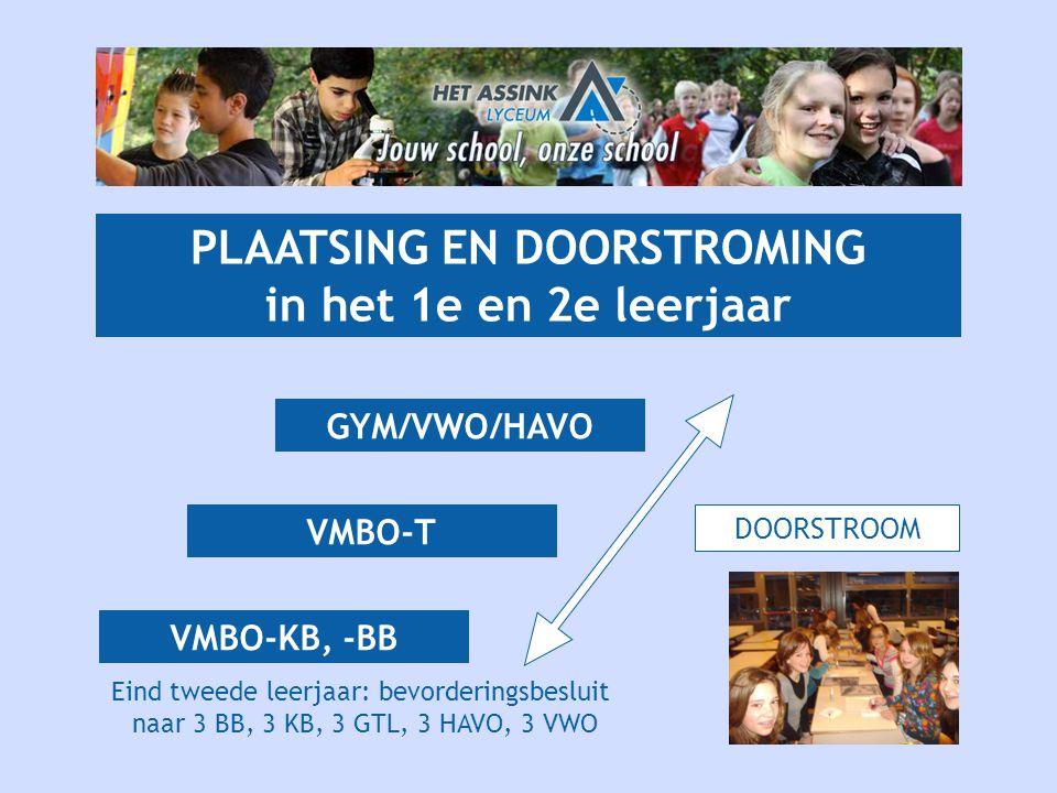 PLAATSING EN DOORSTROMING in het 1e en 2e leerjaar Eind tweede leerjaar: bevorderingsbesluit naar 3 BB, 3 KB, 3 GTL, 3 HAVO, 3 VWO GYM/VWO/HAVO VMBO-T VMBO-KB, -BB DOORSTROOM