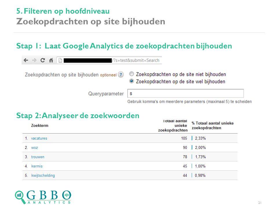 5. Filteren op hoofdniveau Zoekopdrachten op site bijhouden 21 Stap 1: Laat Google Analytics de zoekopdrachten bijhouden Stap 2: Analyseer de zoekwoor