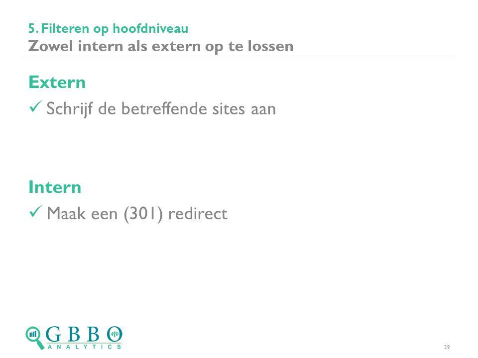 Extern  Schrijf de betreffende sites aan Intern  Maak een (301) redirect 5.