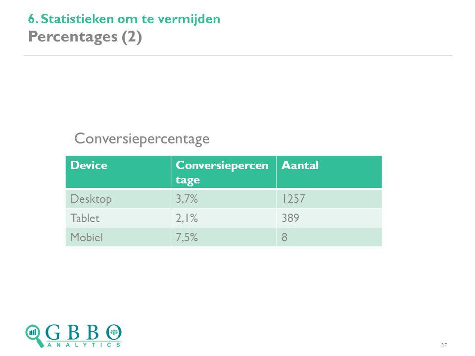 6. Statistieken om te vermijden Percentages (2) 37 DeviceConversiepercen tage Aantal Desktop3,7%1257 Tablet2,1%389 Mobiel7,5%8 Conversiepercentage