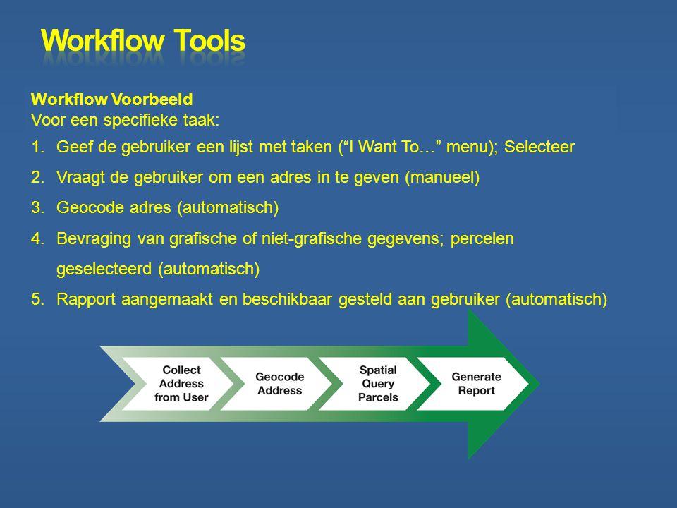 Workflow Voorbeeld Voor een specifieke taak: 1.Geef de gebruiker een lijst met taken ( I Want To… menu); Selecteer 2.Vraagt de gebruiker om een adres in te geven (manueel) 3.Geocode adres (automatisch) 4.Bevraging van grafische of niet-grafische gegevens; percelen geselecteerd (automatisch) 5.Rapport aangemaakt en beschikbaar gesteld aan gebruiker (automatisch)
