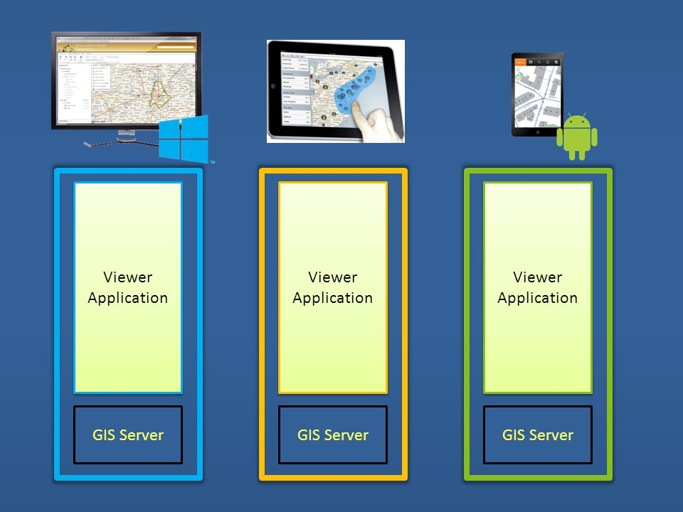 Viewer Application Viewer Application GIS Server Viewer Application Viewer Application GIS Server Viewer Application Viewer Application GIS Server
