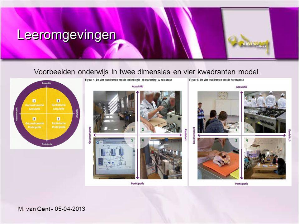 Leeromgevingen Voorbeelden onderwijs in twee dimensies en vier kwadranten model. M. van Gent - 05-04-2013