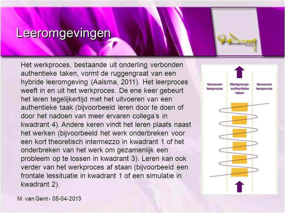 Leeromgevingen Het werkproces, bestaande uit onderling verbonden authentieke taken, vormt de ruggengraat van een hybride leeromgeving (Aalsma, 2011).
