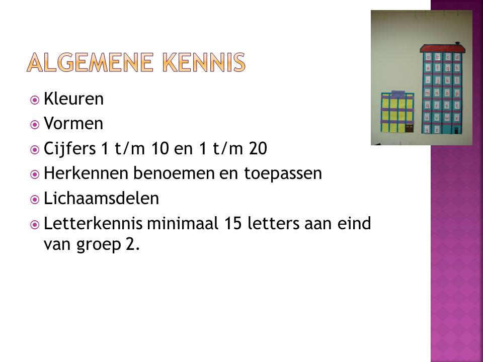  Kleuren  Vormen  Cijfers 1 t/m 10 en 1 t/m 20  Herkennen benoemen en toepassen  Lichaamsdelen  Letterkennis minimaal 15 letters aan eind van gr