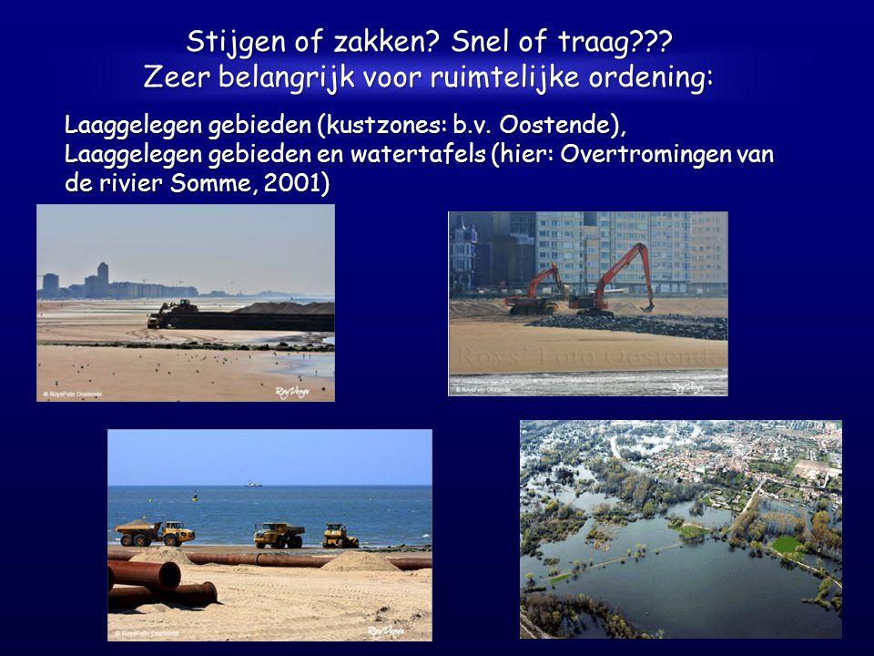 De zee stijgt…of zakt het land ? Naar boven of beneden? Zeer belangrijk: b.v. metingen van de hoogte van de zeespiegel ?? ? ?