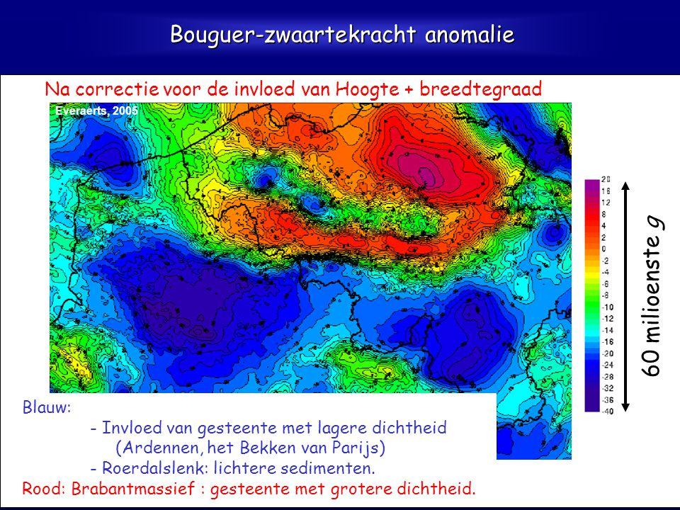 Waargenomen verschil : ~ 0.3 duizendsten van g • • Na correctie voor de invloed van Hoogte + Noorderbreedte, nog 0.06 duizendsten, toe te schrijven aa