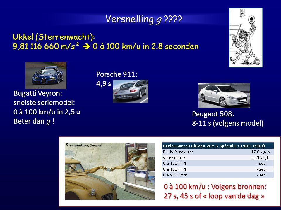 Waarom meten we de valvernelling g ? Michel Van Camp Koninklijke Sterrenwacht van België © Gotlib