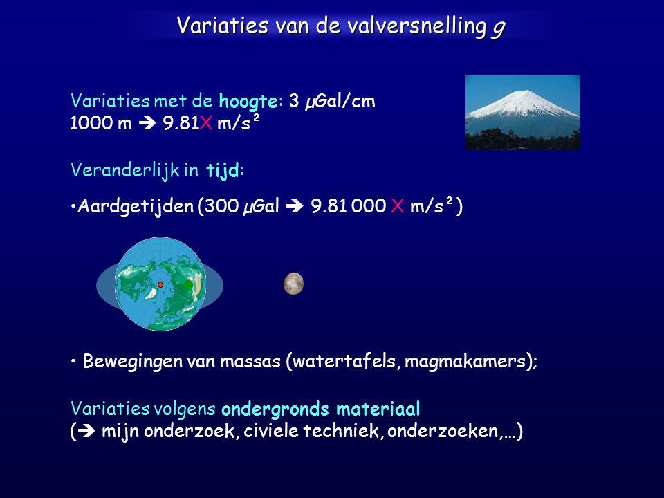 Variaties van de valversnelling g Variaties volgens ondergronds materiaal (  mijn onderzoek, civiele techniek, onderzoeken,…) Variaties met de hoogte: 3 µGal/cm 1000 m  9.81X m/s² Veranderlijk in tijd: • •Aardgetijden (300 µGal  9.81 000 X m/s²) • • Bewegingen van massas (watertafels, magmakamers);
