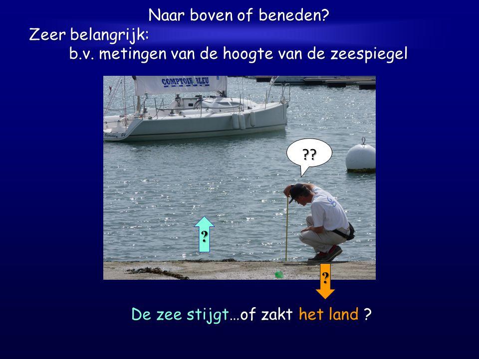 St-Amand-les-Eaux Herhaalde metingen van g : sinds 1996 Verticale bewegingen : als ze bestaan, binnen -4 en +2 mm/jaar