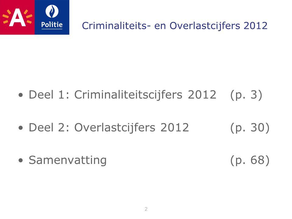 DEEL 1 CRIMINALITEITSCIJFERS 2012