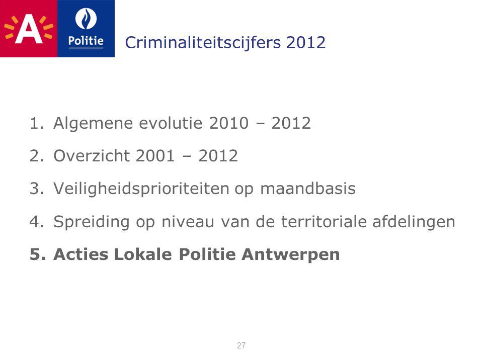 Criminaliteitscijfers 2012 1.Algemene evolutie 2010 – 2012 2.Overzicht 2001 – 2012 3.Veiligheidsprioriteiten op maandbasis 4.Spreiding op niveau van de territoriale afdelingen 5.Acties Lokale Politie Antwerpen 27