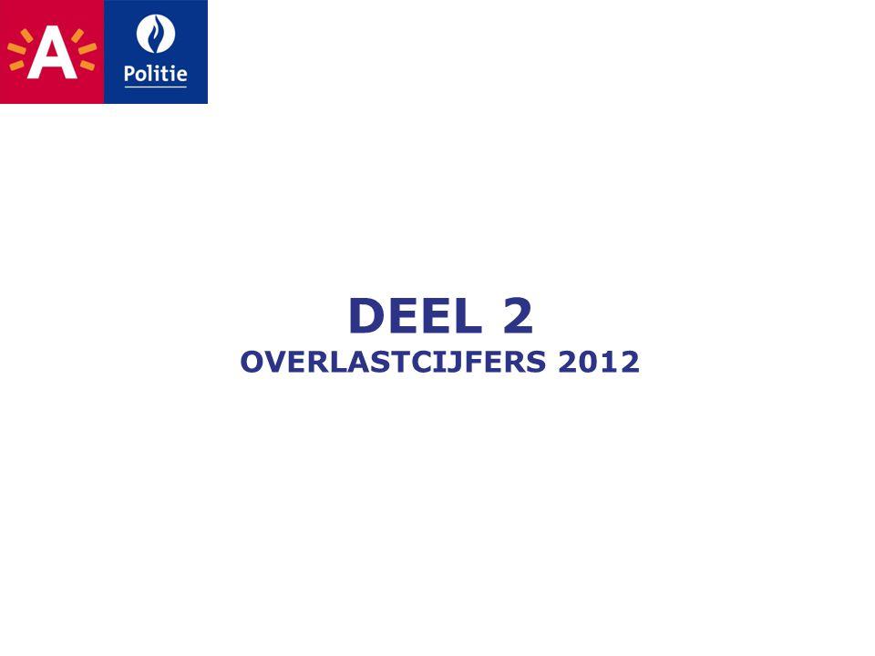 DEEL 2 OVERLASTCIJFERS 2012