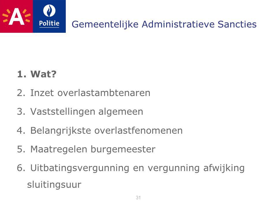 Gemeentelijke Administratieve Sancties 1.Wat. 2. Inzet overlastambtenaren 3.