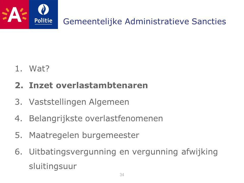 Gemeentelijke Administratieve Sancties 1.Wat.