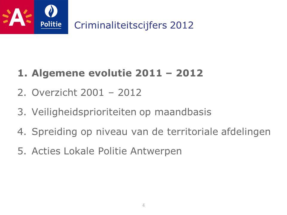 Criminaliteitscijfers 2012 1.Algemene evolutie 2011 – 2012 2.Overzicht 2001 – 2012 3.Veiligheidsprioriteiten op maandbasis 4.Spreiding op niveau van de territoriale afdelingen 5.Acties Lokale Politie Antwerpen 4