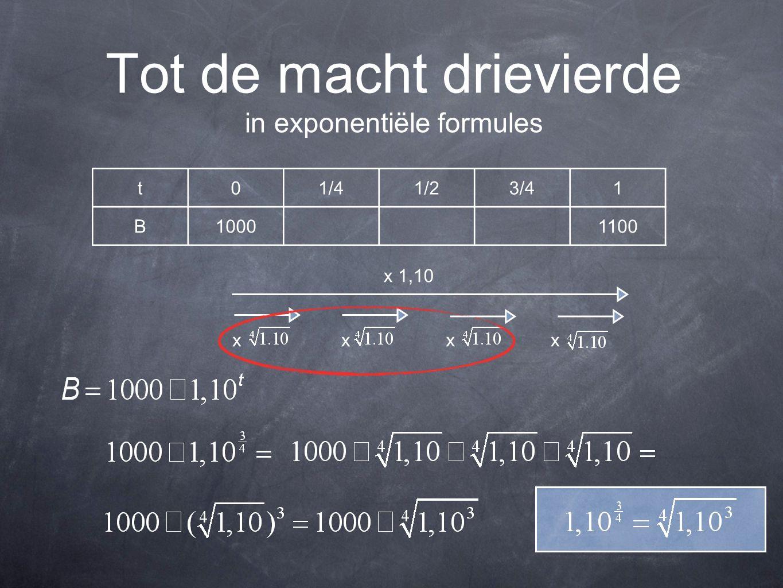 Tot de macht drievierde in exponentiële formules t01/41/23/41 B10001100 x 1,10 xxxx