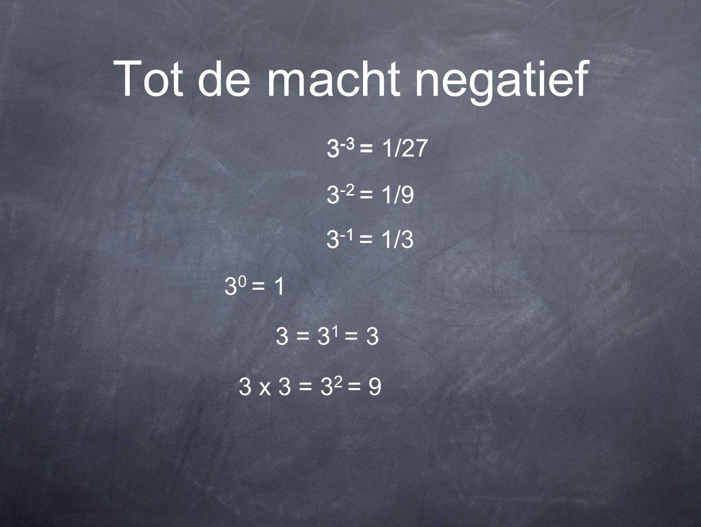 Tot de macht negatief 3 0 = 1 3 = 3 1 = 3 3 x 3 = 3 2 = 9 3 -1 = 3 -2 = 3 -3 = 3 -1 = 1/3 3 -2 = 1/9 3 -3 = 1/27