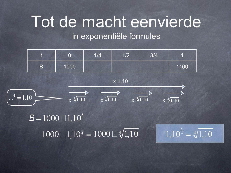 Tot de macht eenvierde in exponentiële formules t01/41/23/41 B10001100 x 1,10 xxxx