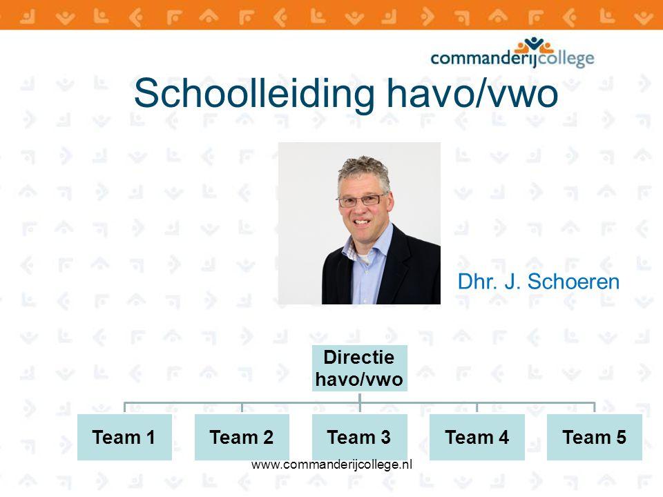 Kennismaken met de mentoren H1ADhr.Van Haandel lokaal 408 H1BMevr.