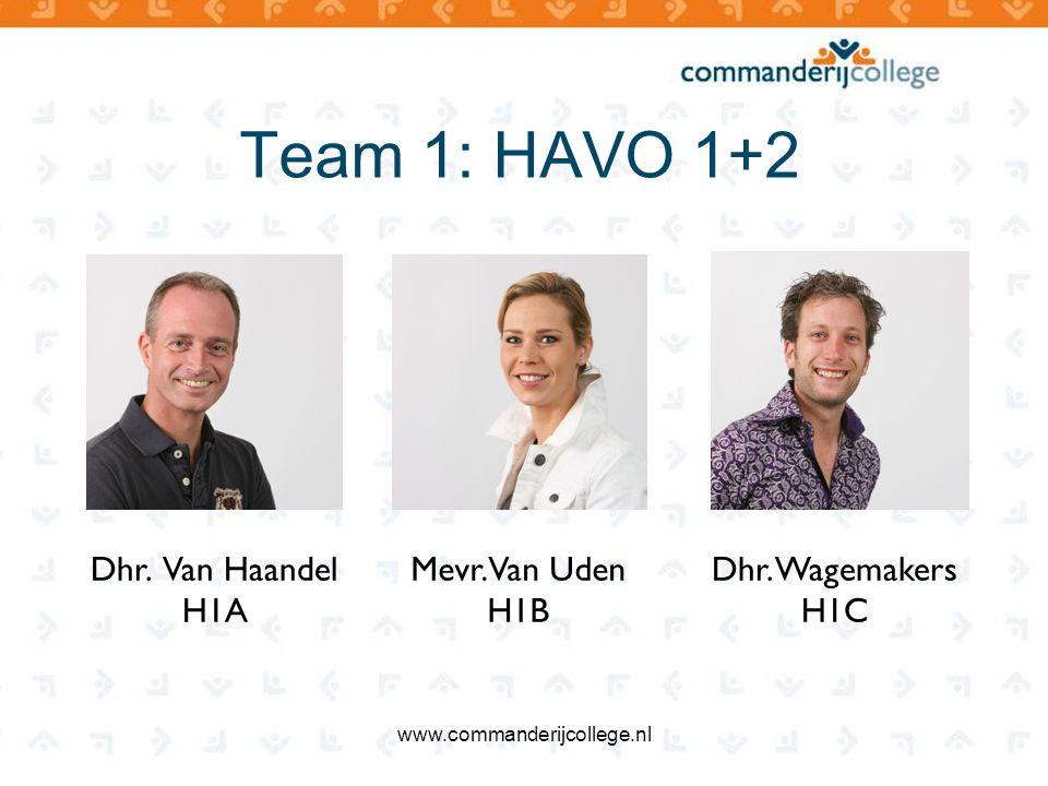 Team 1: HAVO 1+2 www.commanderijcollege.nl Dhr. Jansen HS1B Dhr. Van de Riet HS1A