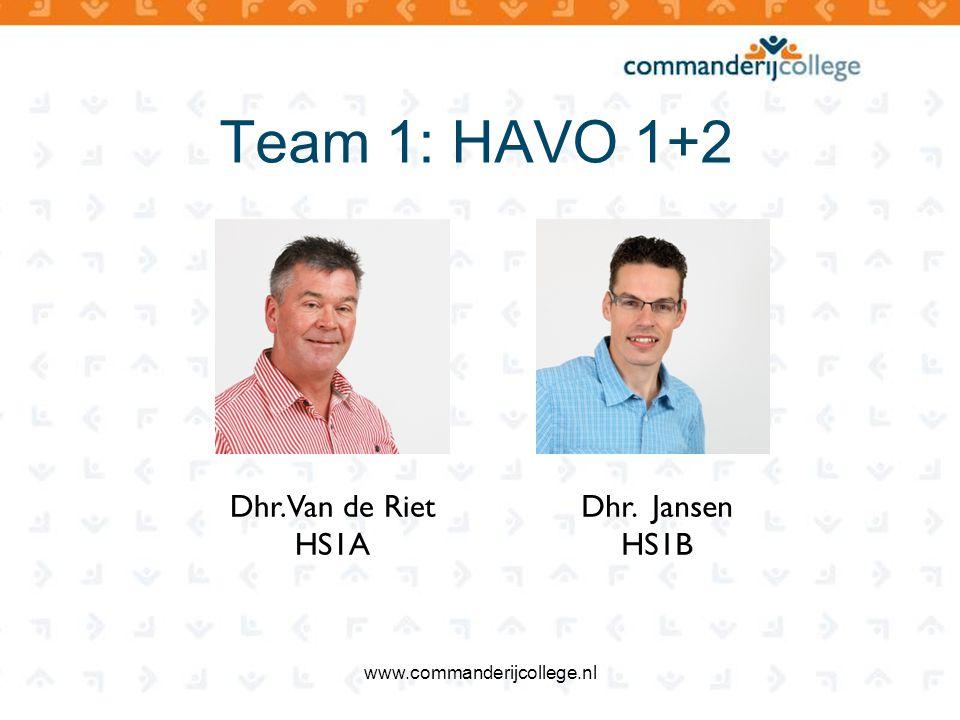 Team 2: VWO-onderbouw www.commanderijcollege.nl Mevr.