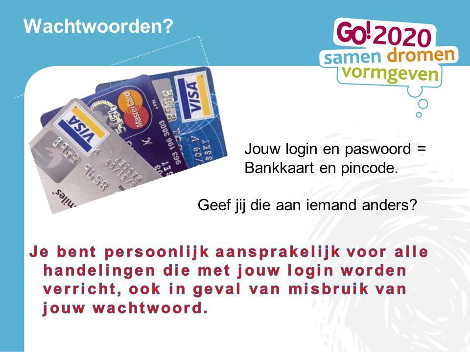 Wachtwoorden Jouw login en paswoord = Bankkaart en pincode. Geef jij die aan iemand anders